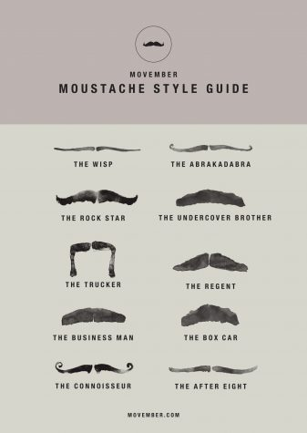 Moustaches for the Cure